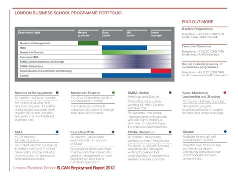 Sloan Mba Employment Report by Sloan Employment Report 2012 Business School