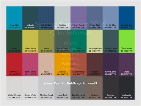 paint color trends 2014 your home sing paint