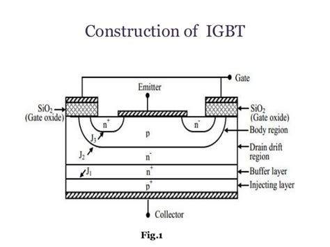 igbt transistor picture igbt and its characteristics