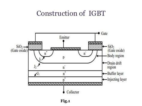 igbt transistor working igbt and its characteristics
