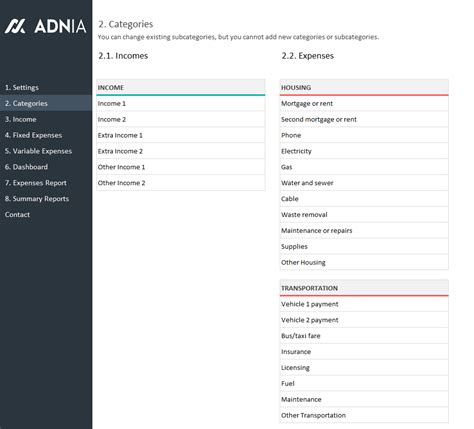 category template exle advanced personal budget template adnia solutions