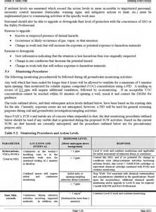 Facility Security Plan Template by Facility Security Plan Template Pictures To Pin On