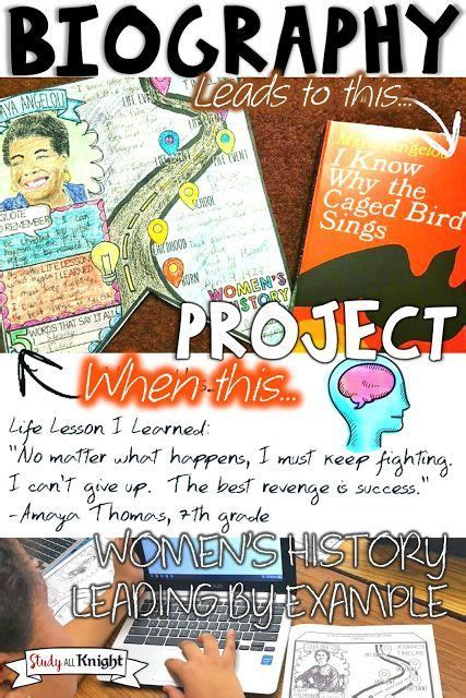 biography book project ideas for middle school 17 best ideas about biography project on pinterest