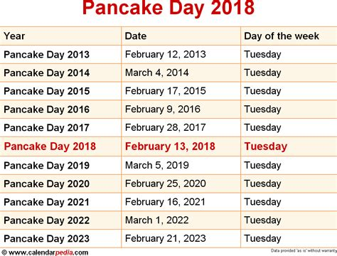 new year is how many days when is pancake day 2018 2019 dates of pancake day