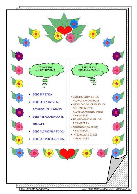 modelo de carpeta pedagogica de educacion secundaria 2016 carpeta pedag 243 gica primaria monografias com
