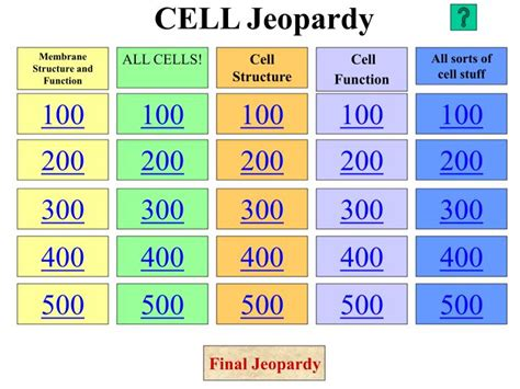 cell jeopardy powerpoint  id