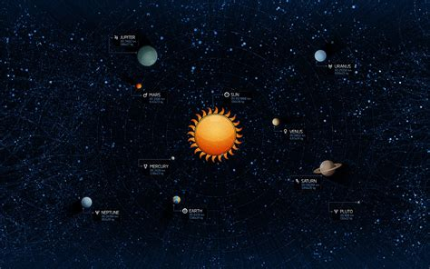 hd solar solar system wallpapers hd wallpapers id 800