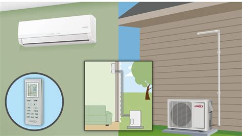 ductless mini split air conditioner ductless air conditioning omaha heating and air