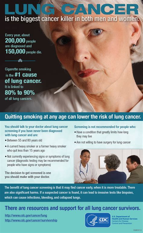 even with fewer risk factors heavy men die earlier the daily star cdc lung cancer is the biggest cancer killer in both