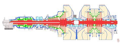 design criteria steam turbine steam turbines 187 npo ckti