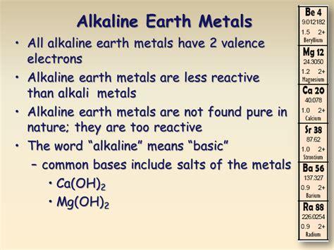 element classes presentation chemistry sliderbase