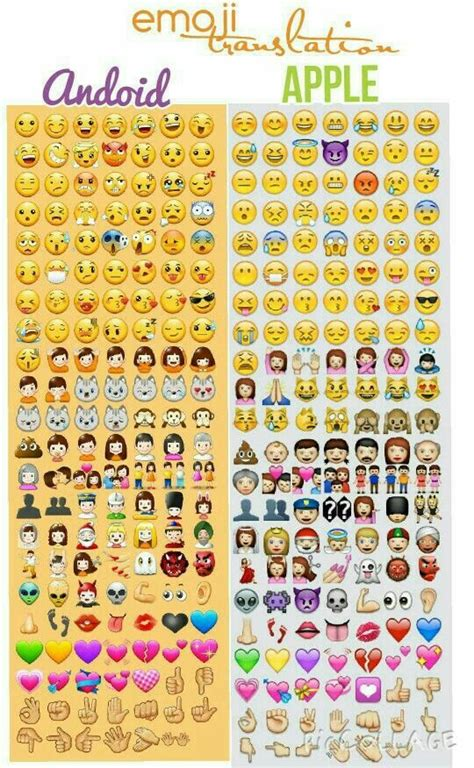 iphone emoji on android android to iphone emoji conversion sheet essential knowledge emoji android and