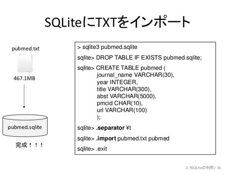 Sqlite Drop Table If Exists by Rとsqliteによるオミックス解析の促進