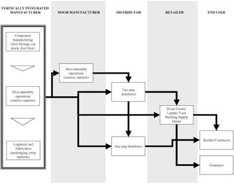 retail pharmacy workflow retail workflow diagram wiring library