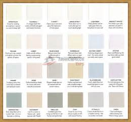 new dulux color charts and pictures fashion decor tips