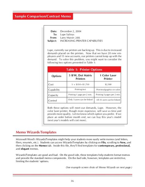 similarities of a business letter and a memo tb writing book 1