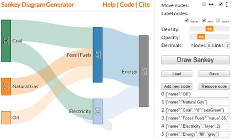 Sankey Diagram Maker Download