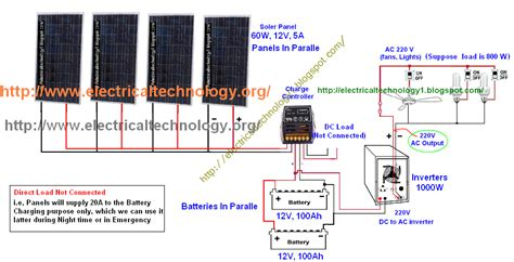 how to fit a solar panel how to install solar panel in businessbharat