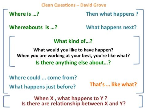 Or Questions Clean And Dc Scrum User Clean Language Workshop