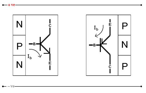 transistor npn or pnp how to identify a bipolar transistor s pin configuration