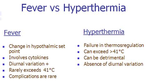 definition pattern of fever fever pyrexia howmed
