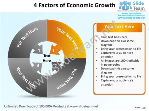 4 factors of economic growth powerpoint templates 0712