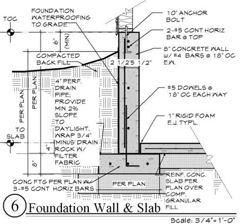 basement wall construction retaining wall basement search detail foundation basements and search