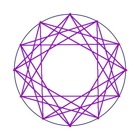 Circle String - string circle