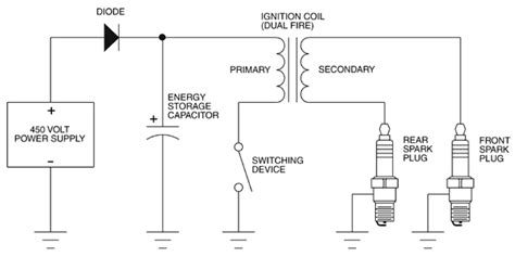capacitive discharge firing system daytona tec llc tech faq ignition overview