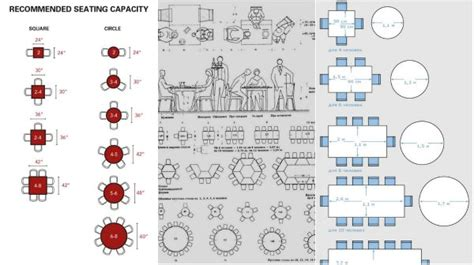 table seating capacity table size and seating capacity images table size and