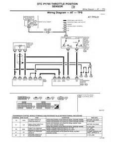 repair guides automatic transaxle 2000 qg18de calif ca sr20de autozone