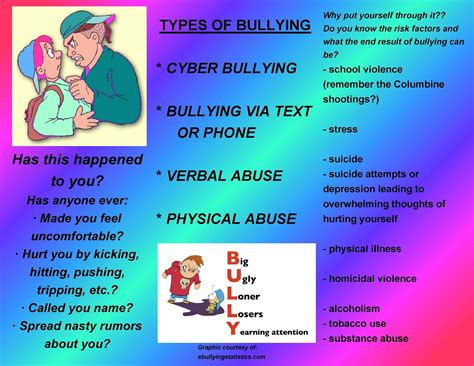 Brochures About Bullying Images Reverse Search Anti Bullying Flyer Template