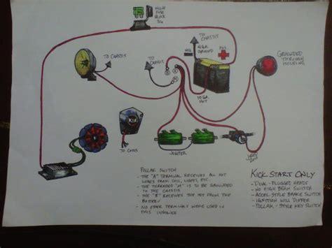 81 shovelhead wiring diagram 81 get free image about
