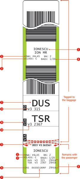 Flight Luggage Labels Template