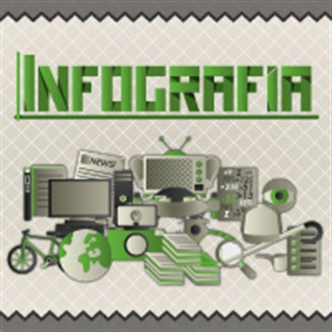 infografia como hacer una infografia en  pasos acens blog