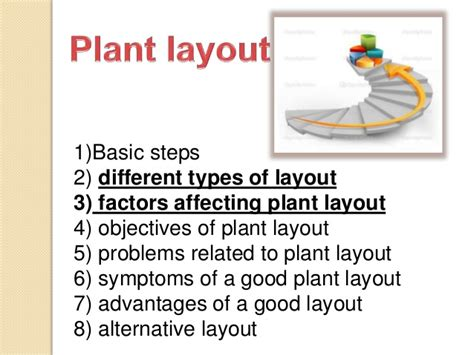 types of plant layout plant layout and its types