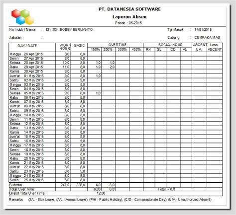 format rekap absensi contoh laporan payroll payroll software absensi