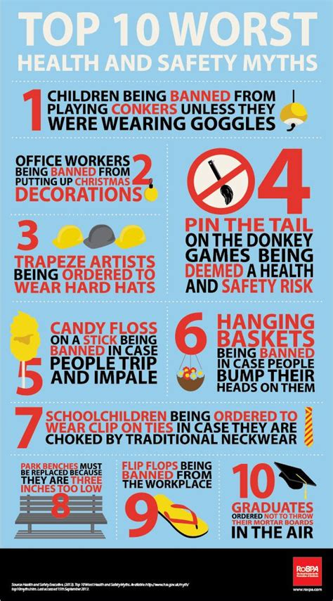 25 best ideas about health 25 best ideas about health and safety on pinterest