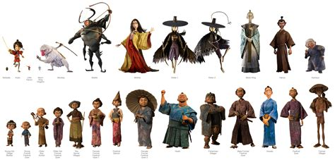 This Characters - kubo and the two strings shop the winning designs
