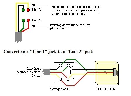 dsl phone wiring diagram wiring diagram and