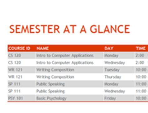 semester at a glance template 5 day trip planner templates office