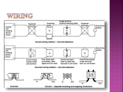 alarm bell wiring diagram coaxial cable wiring