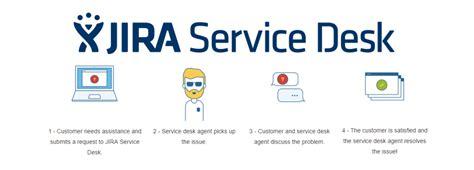 jira service desk 2 0 191 c 243 mo se licencia de deiser