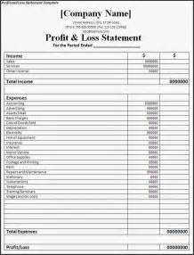 project profit and loss template excel financial templates