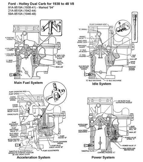 ford flathead v8 diagram ke ford auto parts catalog