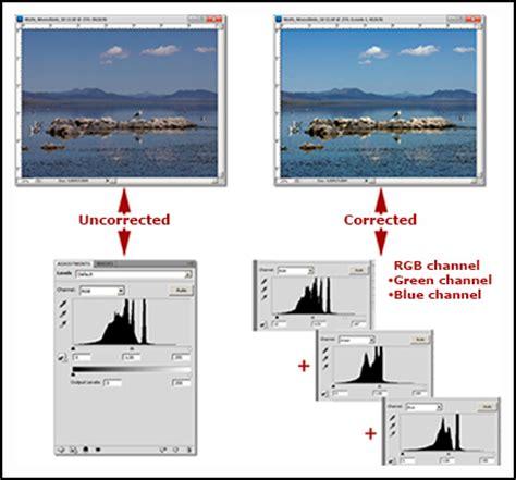 photoshop cs6 / cc: the levels adjustment layer part 1