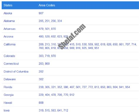 us area code mobile number get free usa phone number in nigeria useful for