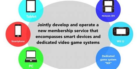 club nintendo mobile nintendo to launch club nintendo replacement that will