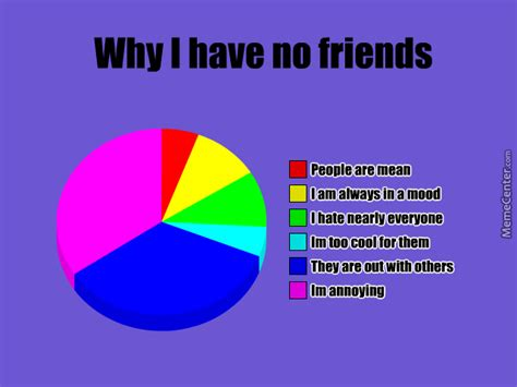 Why I by Why I No Friends By Saucy Memes Meme Center
