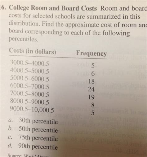 room and board costs 6 college room and board costs room and board cos chegg